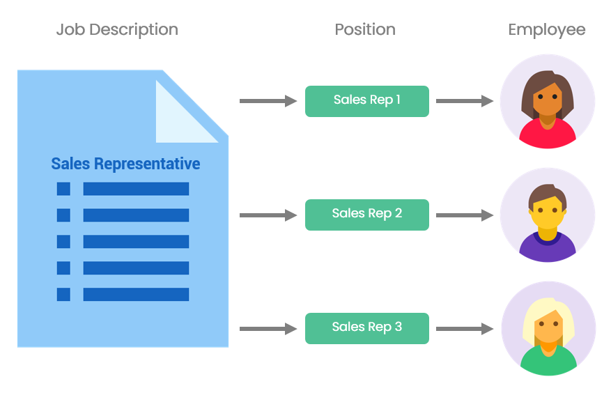 Jobdescription_position_employee