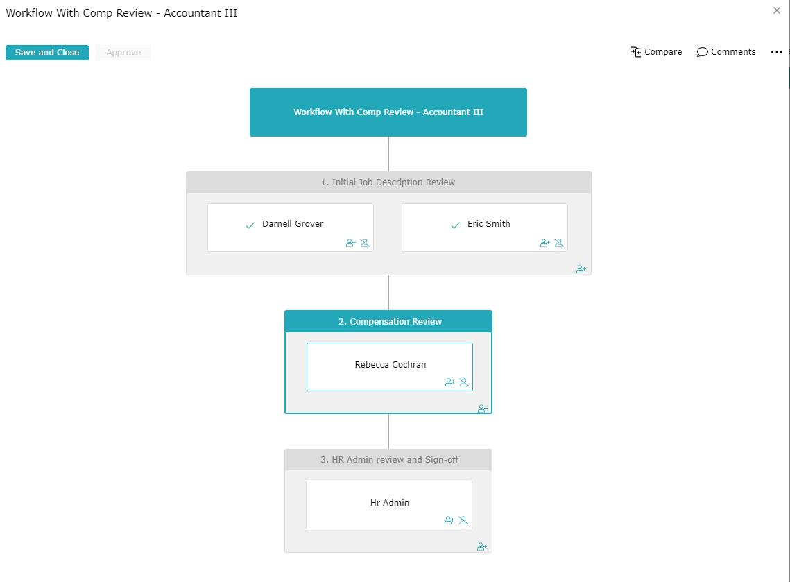 Workflow Details After